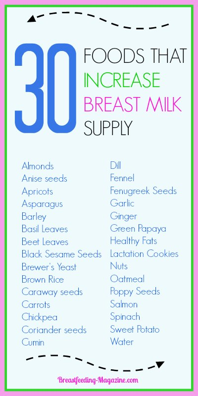 Increase Breast Milk Fast