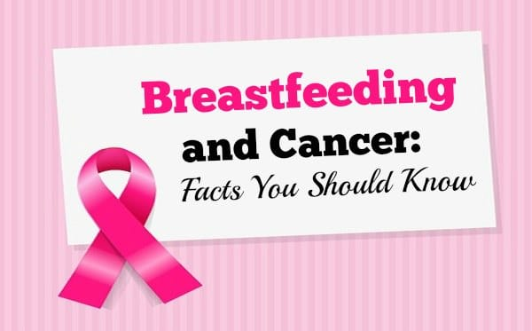 Breastfeeding and Cancer Facts
