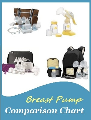 breast pump comparison chart