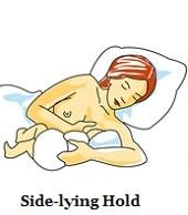 Breastfeeding Side Lying Position